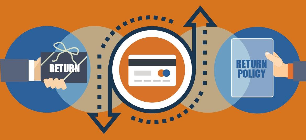 Blog Image -Return Policies affect Chargebacks