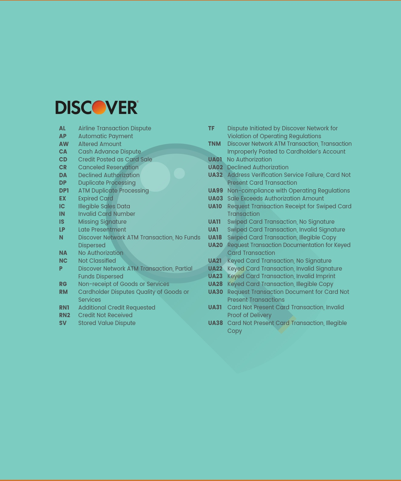 discover-reason-codes