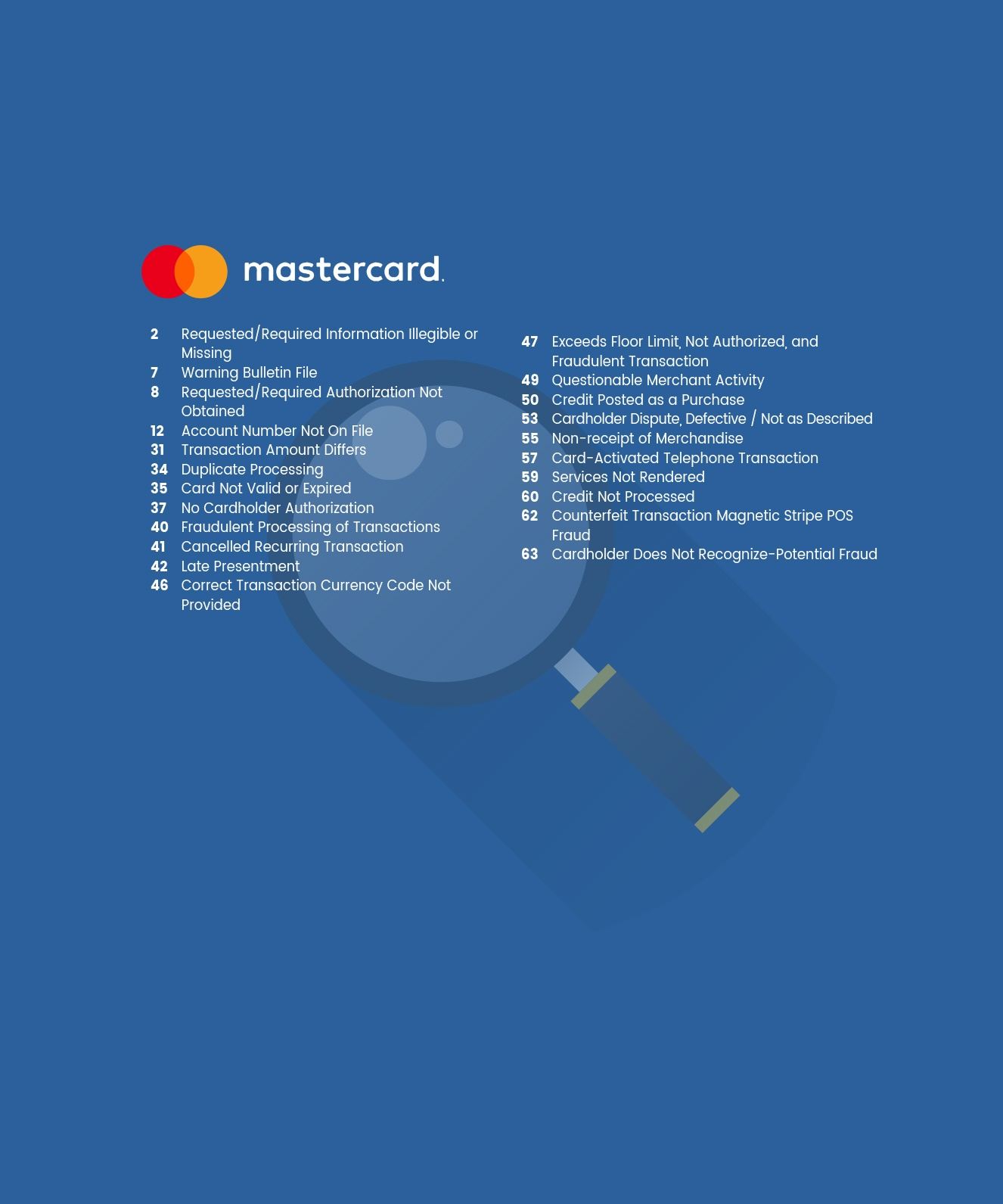 Mastercard Reason Codes