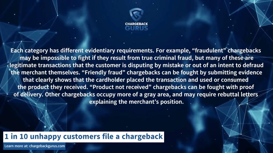 Shopify friendly fraud